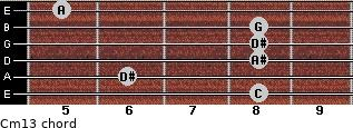 Cm13 for guitar on frets 8, 6, 8, 8, 8, 5