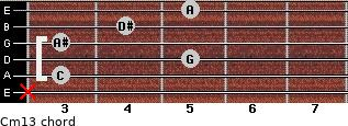 Cm13 for guitar on frets x, 3, 5, 3, 4, 5