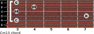 Cm13 for guitar on frets x, 3, 7, 3, 4, 3
