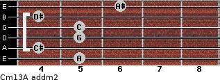 Cm13/A add(m2) guitar chord