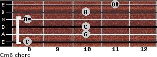 Cm6 for guitar on frets 8, 10, 10, 8, 10, 11