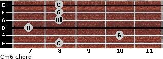 Cm6 for guitar on frets 8, 10, 7, 8, 8, 8