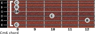 Cm6 for guitar on frets 8, 12, 10, 8, 8, 8