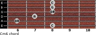 Cm6 for guitar on frets 8, 6, 7, 8, 8, 8