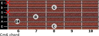 Cm6 for guitar on frets 8, 6, 7, x, 8, x