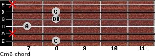 Cm6 for guitar on frets 8, x, 7, 8, 8, x
