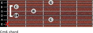 Cm6 for guitar on frets x, 3, 1, 2, 1, 3
