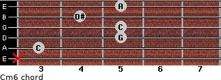 Cm6 for guitar on frets x, 3, 5, 5, 4, 5