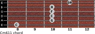 Cm6/11 for guitar on frets 8, 10, 10, 10, 10, 11
