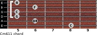 Cm6/11 for guitar on frets 8, 6, 5, 5, 6, 5