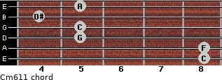 Cm6/11 for guitar on frets 8, 8, 5, 5, 4, 5