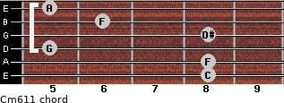 Cm6/11 for guitar on frets 8, 8, 5, 8, 6, 5
