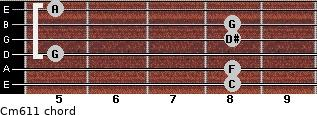 Cm6/11 for guitar on frets 8, 8, 5, 8, 8, 5