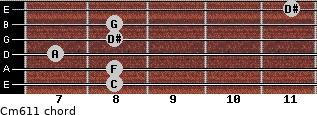 Cm6/11 for guitar on frets 8, 8, 7, 8, 8, 11