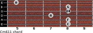 Cm6/11 for guitar on frets 8, 8, 7, 8, 8, 5