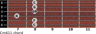 Cm6/11 for guitar on frets 8, 8, 7, 8, 8, 8