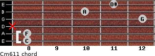 Cm6/11 for guitar on frets 8, 8, x, 12, 10, 11