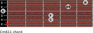 Cm6/11 for guitar on frets x, 3, 3, 0, 4, 5