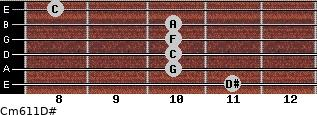 Cm6/11/D# for guitar on frets 11, 10, 10, 10, 10, 8