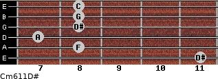Cm6/11/D# for guitar on frets 11, 8, 7, 8, 8, 8
