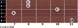 Cm6/11/D# for guitar on frets 11, x, 7, 10, 8, 8