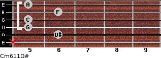 Cm6/11/D# for guitar on frets x, 6, 5, 5, 6, 5