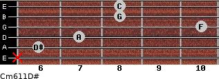 Cm6/11/D# for guitar on frets x, 6, 7, 10, 8, 8