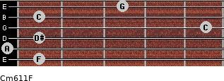 Cm6/11/F for guitar on frets 1, 0, 1, 5, 1, 3