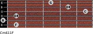 Cm6/11/F for guitar on frets 1, 0, 1, 5, 4, 3