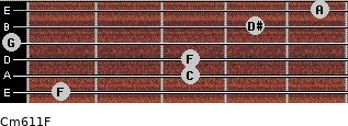 Cm6/11/F for guitar on frets 1, 3, 3, 0, 4, 5