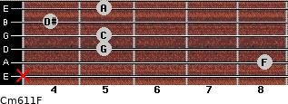 Cm6/11/F for guitar on frets x, 8, 5, 5, 4, 5