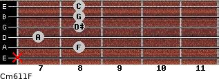 Cm6/11/F for guitar on frets x, 8, 7, 8, 8, 8