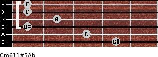 Cm6/11#5/Ab for guitar on frets 4, 3, 1, 2, 1, 1