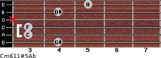 Cm6/11#5/Ab for guitar on frets 4, 3, 3, x, 4, 5