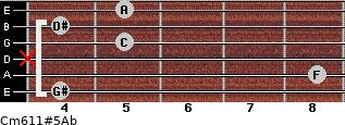 Cm6/11#5/Ab for guitar on frets 4, 8, x, 5, 4, 5