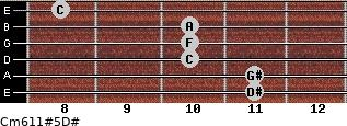 Cm6/11#5/D# for guitar on frets 11, 11, 10, 10, 10, 8