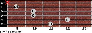 Cm6/11#5/D# for guitar on frets 11, 12, 10, 10, 9, x