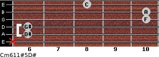 Cm6/11#5/D# for guitar on frets x, 6, 6, 10, 10, 8
