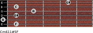 Cm6/11#5/F for guitar on frets 1, 0, 1, 2, 1, 4