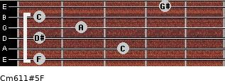 Cm6/11#5/F for guitar on frets 1, 3, 1, 2, 1, 4