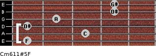 Cm6/11#5/F for guitar on frets 1, 3, 1, 2, 4, 4