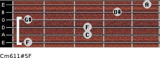 Cm6/11#5/F for guitar on frets 1, 3, 3, 1, 4, 5