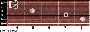 Cm6/11#5/F for guitar on frets x, 8, 7, 5, 4, 4