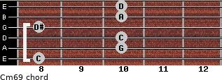 Cm6/9 for guitar on frets 8, 10, 10, 8, 10, 10