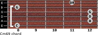 Cm6/9 for guitar on frets 8, 12, 12, 12, 8, 11