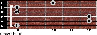 Cm6/9 for guitar on frets 8, 12, 12, 8, 8, 10