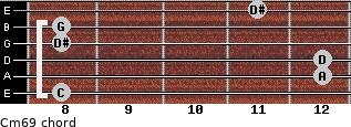 Cm6/9 for guitar on frets 8, 12, 12, 8, 8, 11