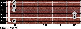 Cm6/9 for guitar on frets 8, 12, 12, 8, 8, 8