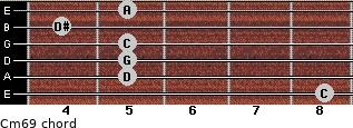 Cm6/9 for guitar on frets 8, 5, 5, 5, 4, 5