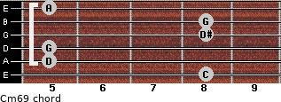 Cm6/9 for guitar on frets 8, 5, 5, 8, 8, 5